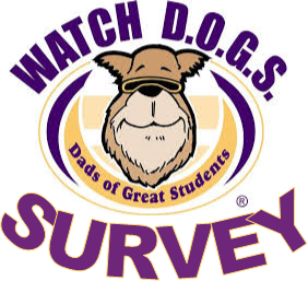 Watch DOGS Survey